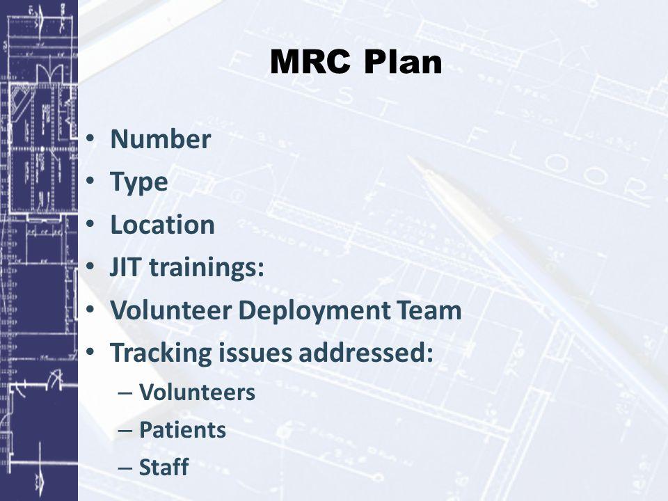MRC Plan Number Type Location JIT trainings: Volunteer Deployment Team Tracking issues addressed: – Volunteers – Patients – Staff