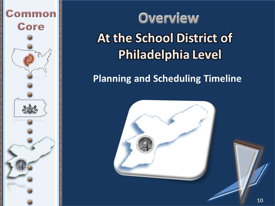 10 Planning and Scheduling Timeline