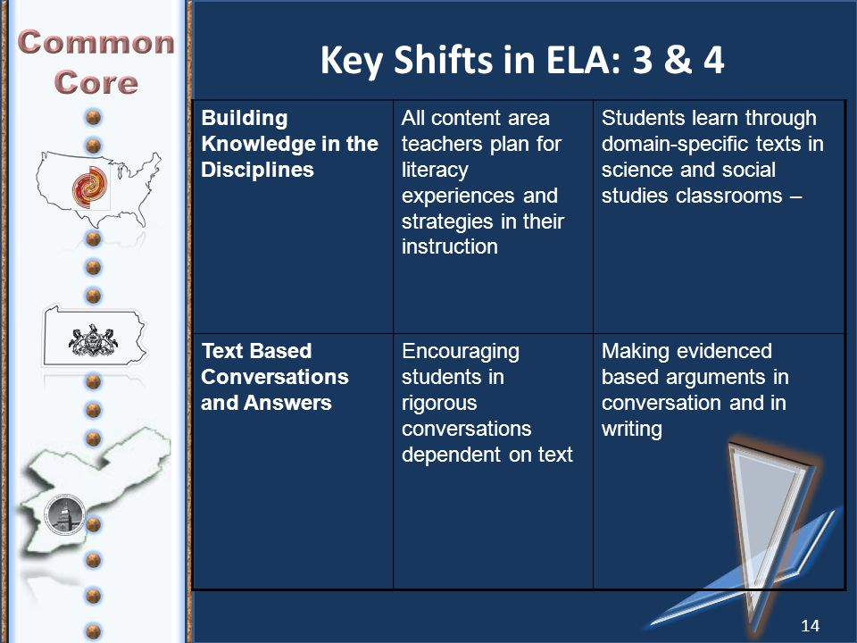 Building Knowledge in the Disciplines All content area teachers plan for literacy experiences and strategies in their instruction Students learn through domain-specific texts in science and social studies classrooms – Text Based Conversations and Answers Encouraging students in rigorous conversations dependent on text Making evidenced based arguments in conversation and in writing 14 Key Shifts in ELA: 3 & 4