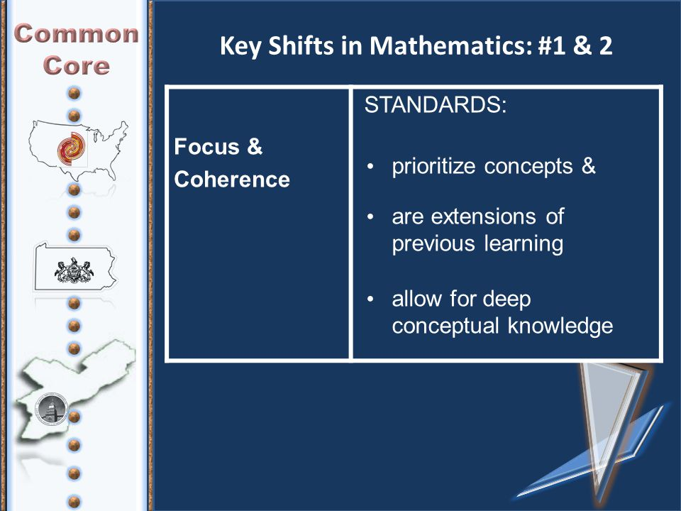 Key Shifts in Mathematics: #1 & 2 Focus & Coherence STANDARDS: prioritize concepts & are extensions of previous learning allow for deep conceptual knowledge