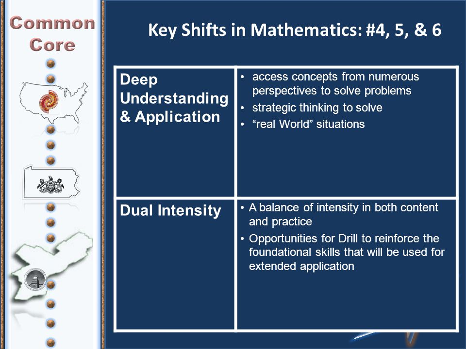Key Shifts in Mathematics: #4, 5, & 6 Deep Understanding & Application access concepts from numerous perspectives to solve problems strategic thinking to solve real World situations Dual Intensity A balance of intensity in both content and practice Opportunities for Drill to reinforce the foundational skills that will be used for extended application