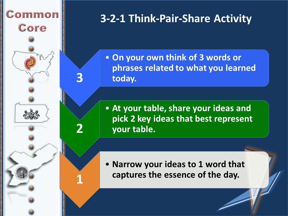 3-2-1 Think-Pair-Share Activity 3 On your own think of 3 words or phrases related to what you learned today.