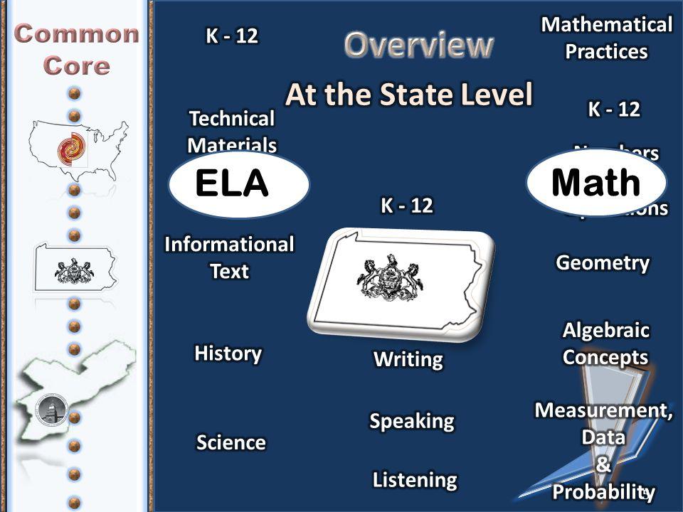 5 ELA Math