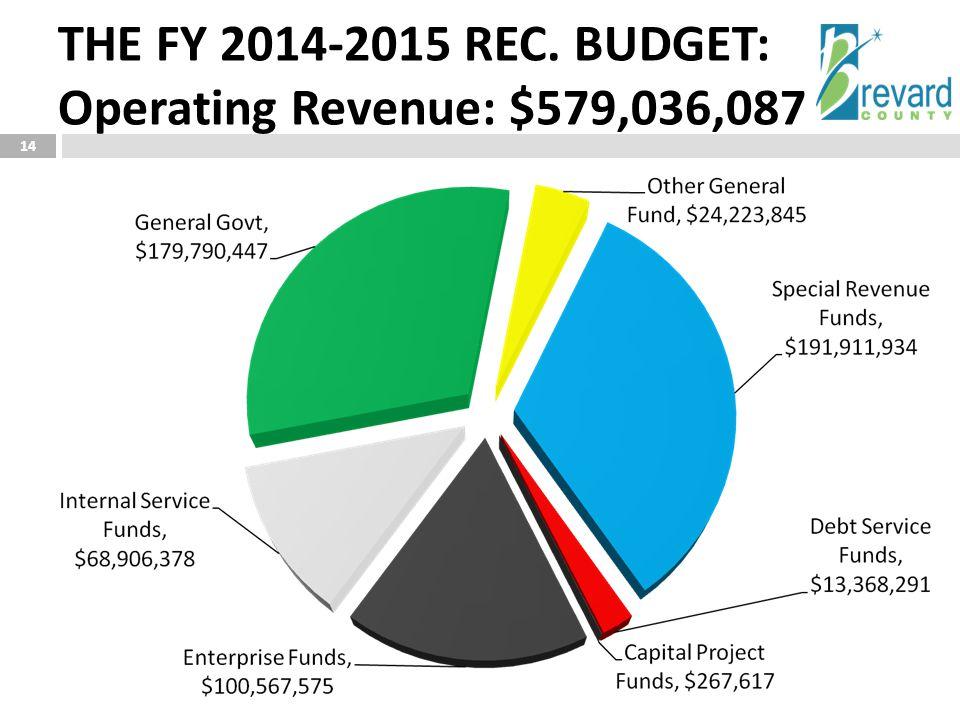 14 THE FY 2014-2015 REC. BUDGET: Operating Revenue: $579,036,087