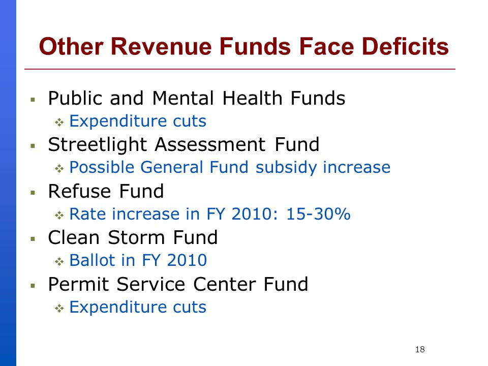 18 Other Revenue Funds Face Deficits  Public and Mental Health Funds  Expenditure cuts  Streetlight Assessment Fund  Possible General Fund subsidy increase  Refuse Fund  Rate increase in FY 2010: 15-30%  Clean Storm Fund  Ballot in FY 2010  Permit Service Center Fund  Expenditure cuts