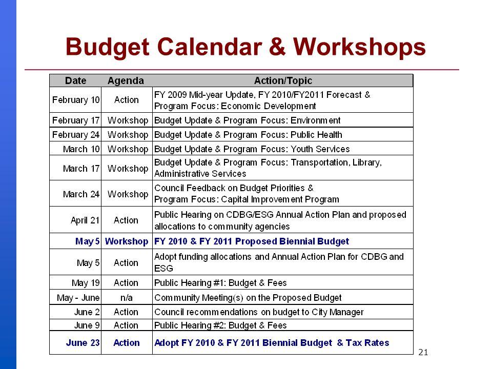 21 Budget Calendar & Workshops