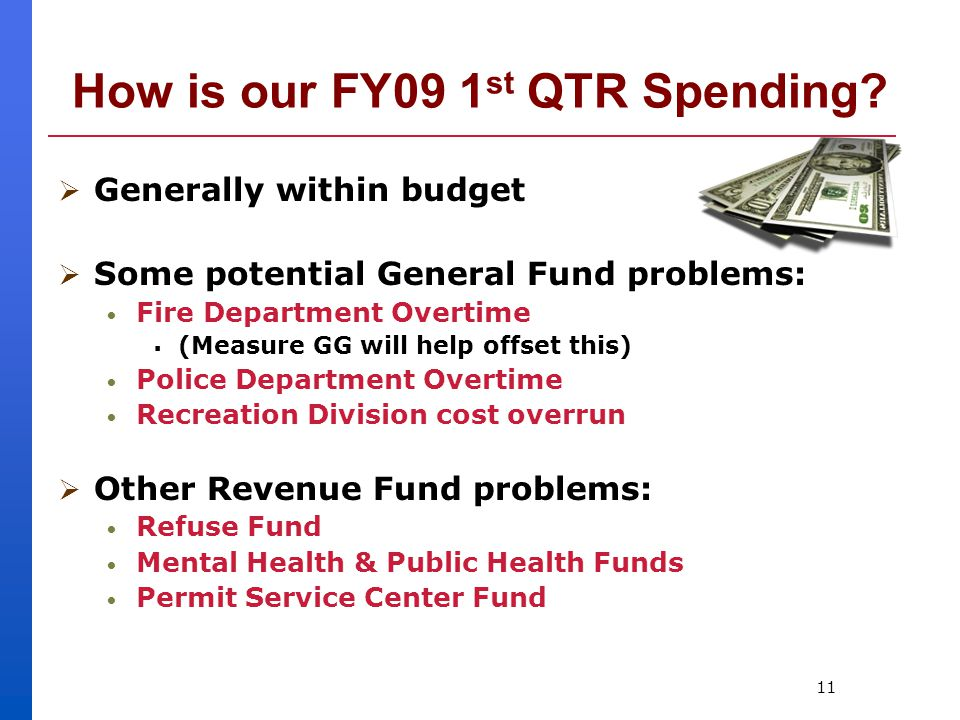 11 How is our FY09 1 st QTR Spending.