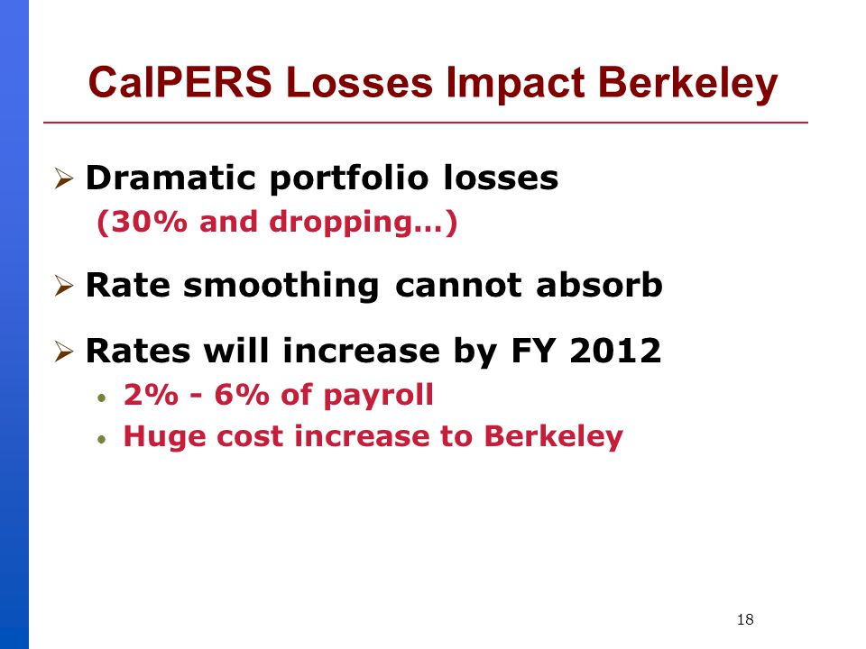 18 CalPERS Losses Impact Berkeley  Dramatic portfolio losses (30% and dropping…)  Rate smoothing cannot absorb  Rates will increase by FY 2012 2% - 6% of payroll Huge cost increase to Berkeley