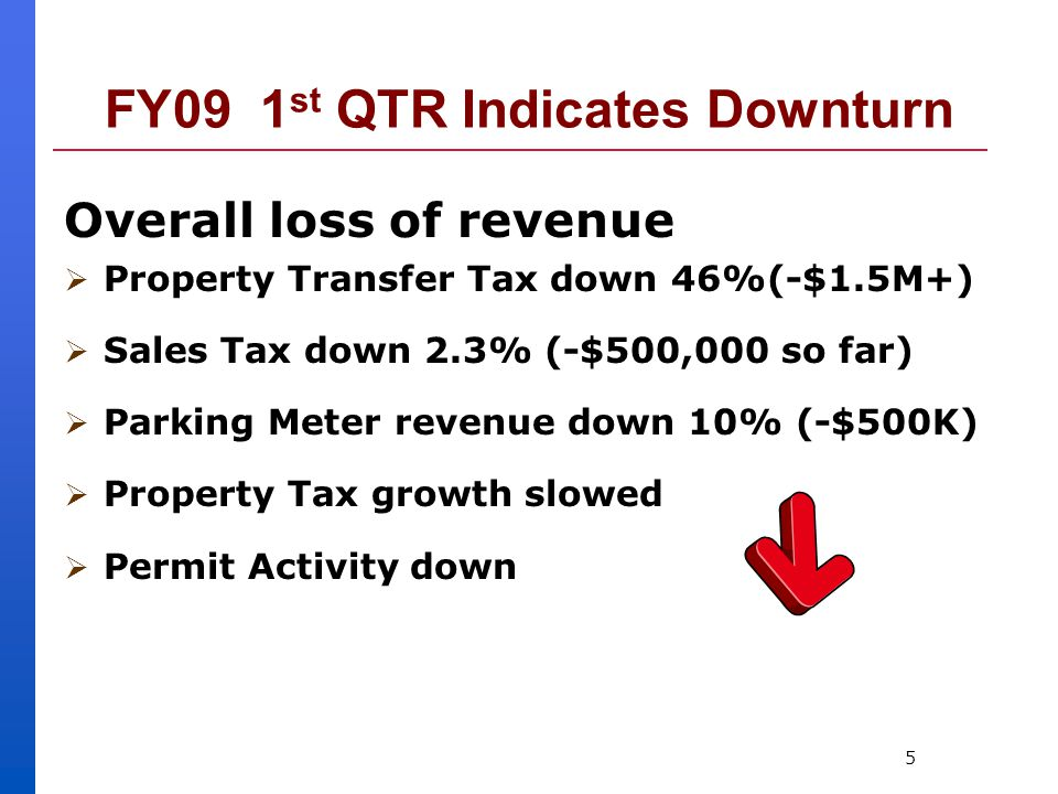 5 FY09 1 st QTR Indicates Downturn Overall loss of revenue  Property Transfer Tax down 46%(-$1.5M+)  Sales Tax down 2.3% (-$500,000 so far)  Parking Meter revenue down 10% (-$500K)  Property Tax growth slowed  Permit Activity down