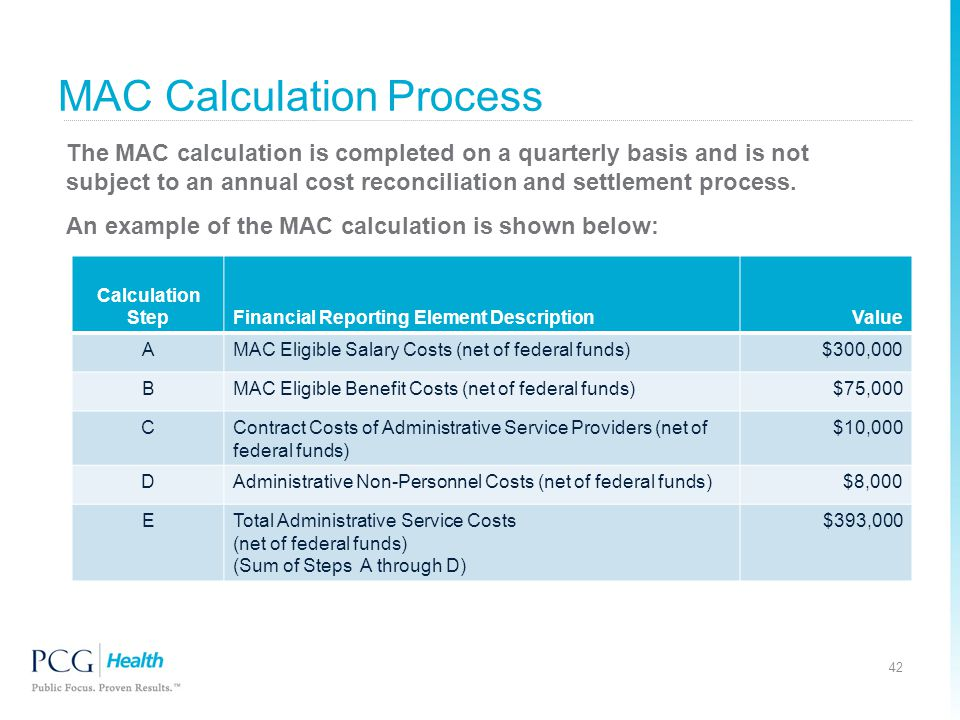 42 The MAC calculation is completed on a quarterly basis and is not subject to an annual cost reconciliation and settlement process. An example of the