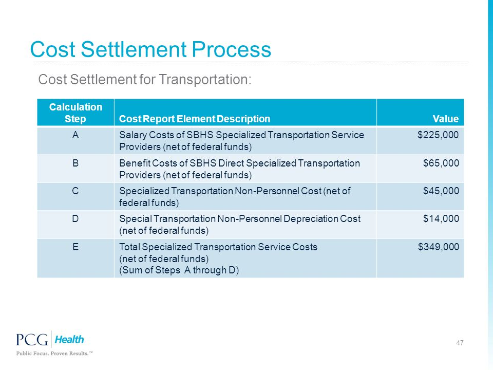 47 Cost Settlement for Transportation: Calculation StepCost Report Element DescriptionValue ASalary Costs of SBHS Specialized Transportation Service P