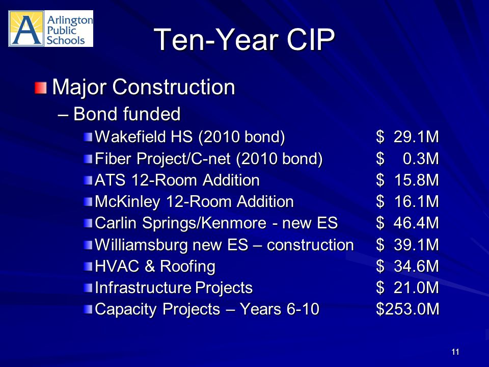 Ten-Year CIP Major Construction –Bond funded Wakefield HS (2010 bond)$ 29.1M Fiber Project/C-net (2010 bond)$ 0.3M ATS 12-Room Addition$ 15.8M McKinley 12-Room Addition$ 16.1M Carlin Springs/Kenmore - new ES$ 46.4M Williamsburg new ES – construction$ 39.1M HVAC & Roofing$ 34.6M Infrastructure Projects$ 21.0M Capacity Projects – Years 6-10$253.0M 11
