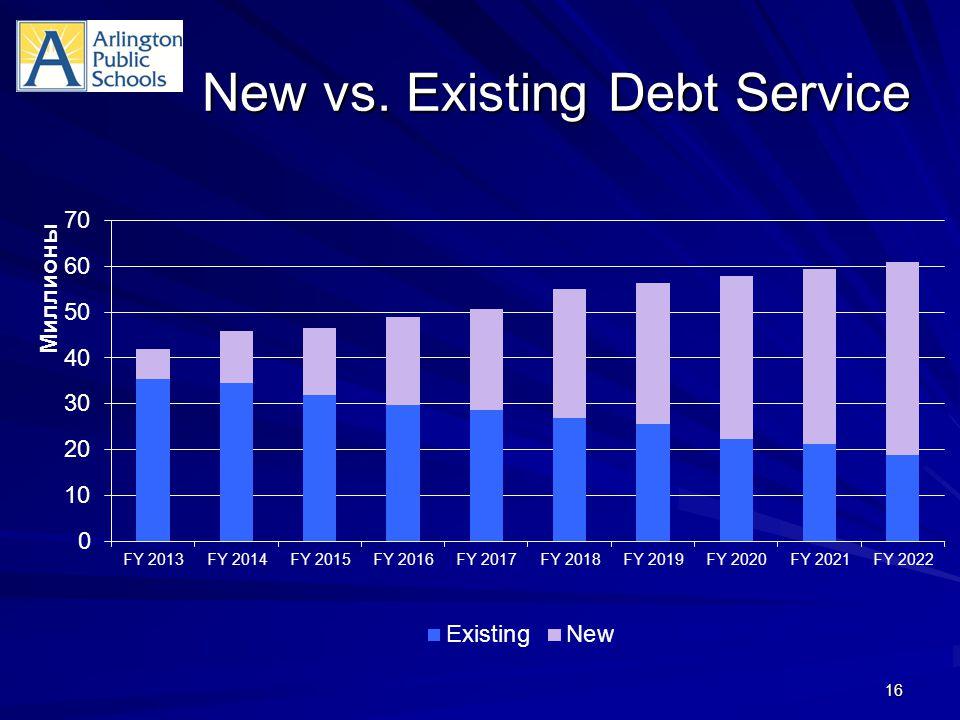 New vs. Existing Debt Service 16