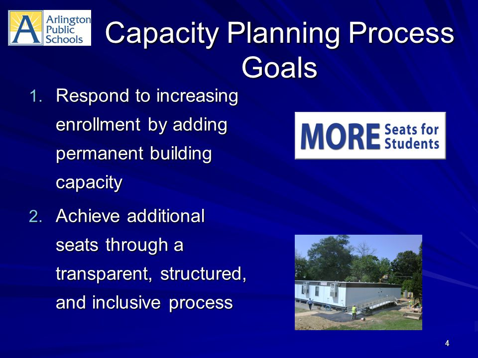 Capacity Planning Process Goals 1.