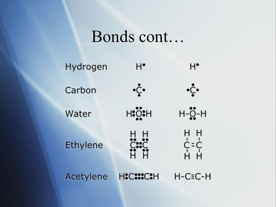 Bonds cont…