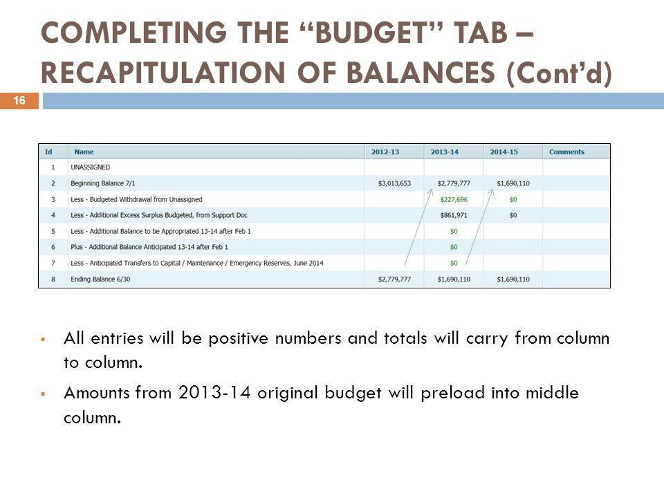 COMPLETING THE BUDGET TAB – RECAPITULATION OF BALANCES (Cont'd)  All entries will be positive numbers and totals will carry from column to column.