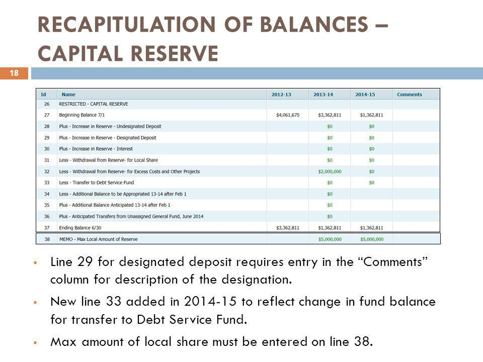 RECAPITULATION OF BALANCES – CAPITAL RESERVE  Line 29 for designated deposit requires entry in the Comments column for description of the designation.