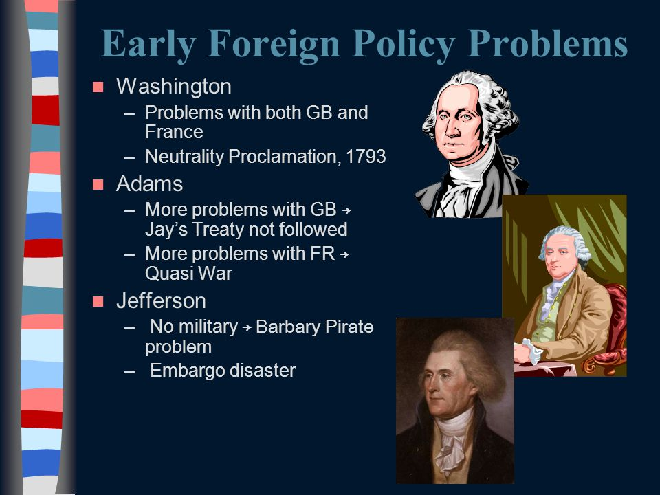 Madison's long-term Foreign Policy Problems A little about Madison… – federalist not Federalist War Hawks angry –DR Congressmen from the West –Upset with GB for blockading, privateering & impressment British Orders in Council v.