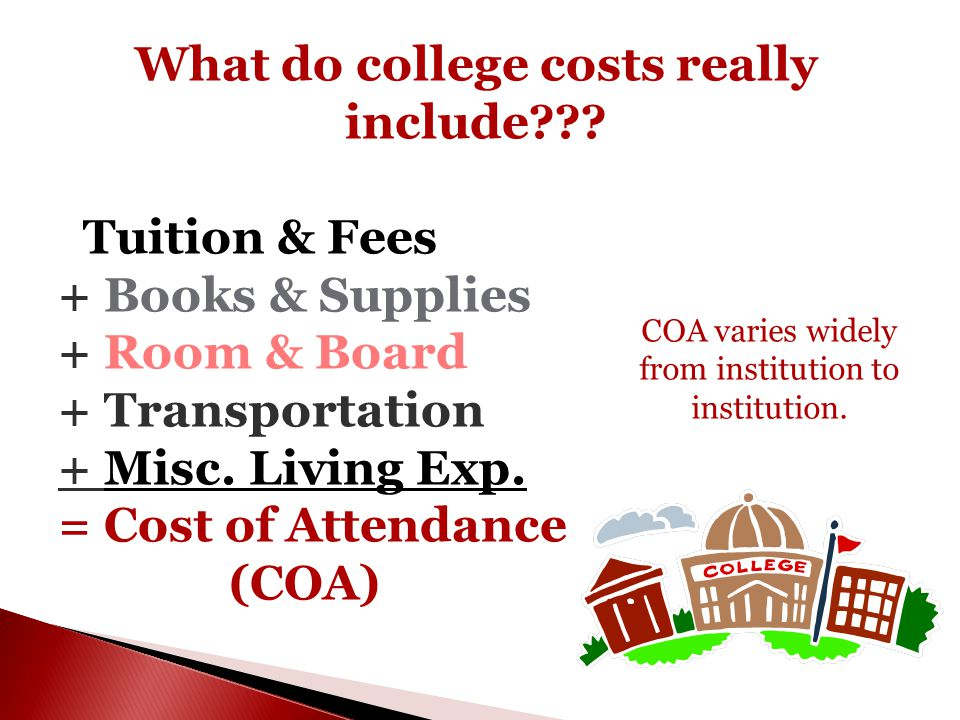 What do college costs really include??? Tuition & Fees + Books & Supplies + Room & Board + Transportation + Misc. Living Exp. = Cost of Attendance (CO