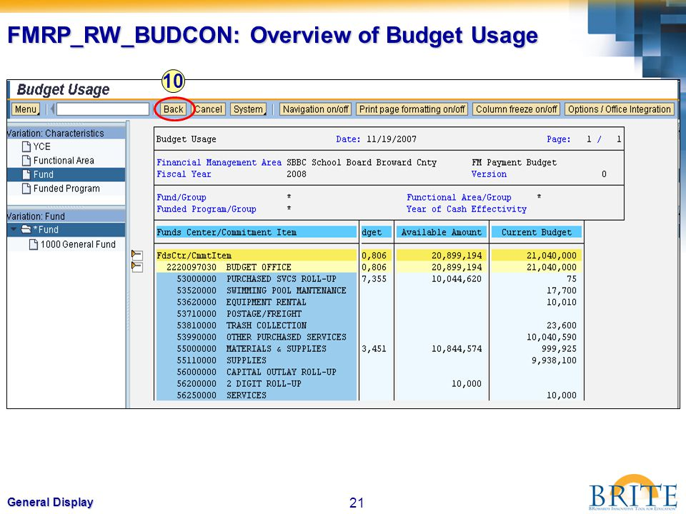 21 General Display 10 FMRP_RW_BUDCON: Overview of Budget Usage