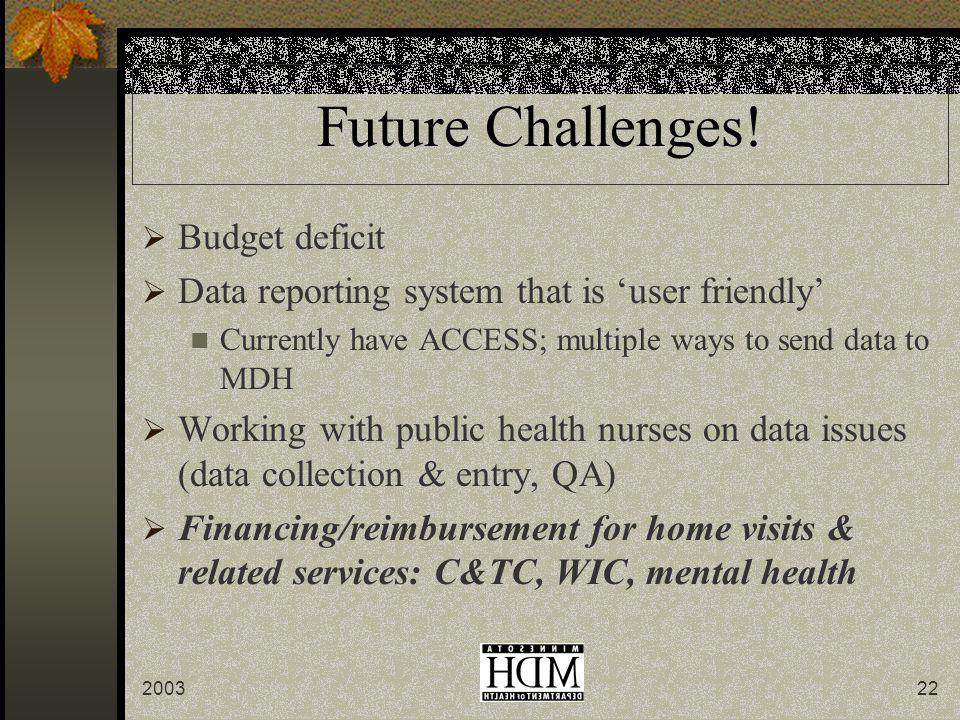 200322 Future Challenges.