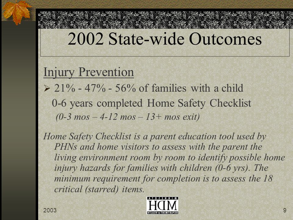 20039 2002 State-wide Outcomes Injury Prevention  21% - 47% - 56% of families with a child 0-6 years completed Home Safety Checklist (0-3 mos – 4-12 mos – 13+ mos exit) Home Safety Checklist is a parent education tool used by PHNs and home visitors to assess with the parent the living environment room by room to identify possible home injury hazards for families with children (0-6 yrs).
