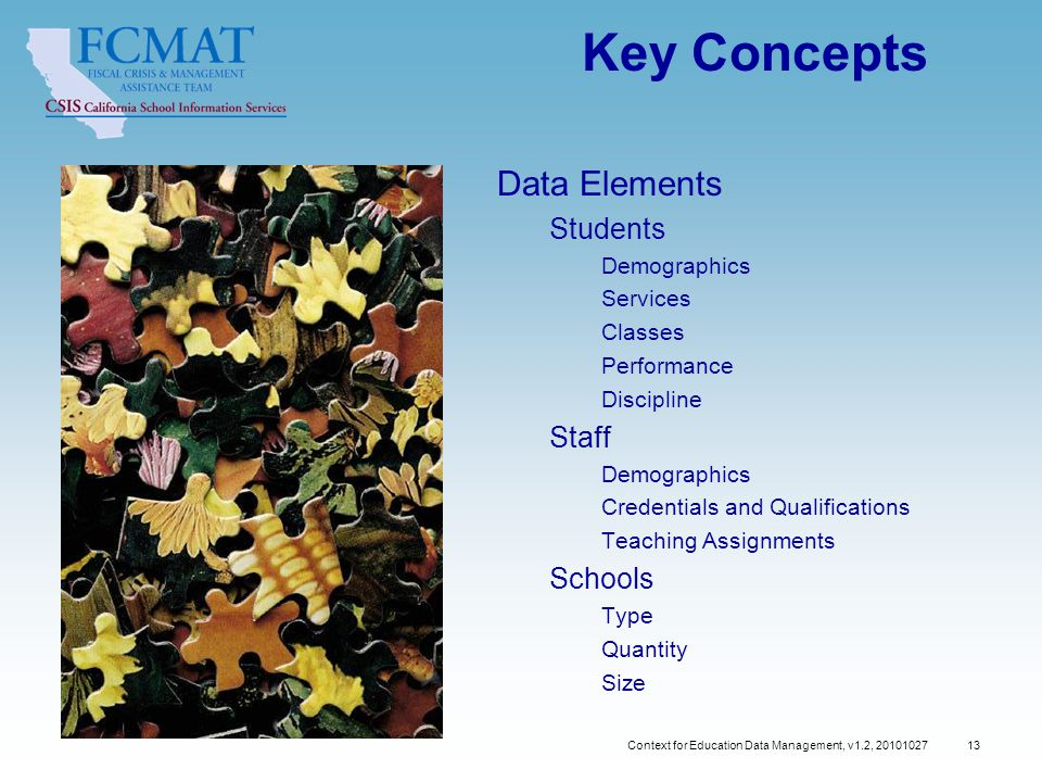 Context for Education Data Management, v1.2, Key Concepts Data Elements Students Demographics Services Classes Performance Discipline Staff Demographics Credentials and Qualifications Teaching Assignments Schools Type Quantity Size