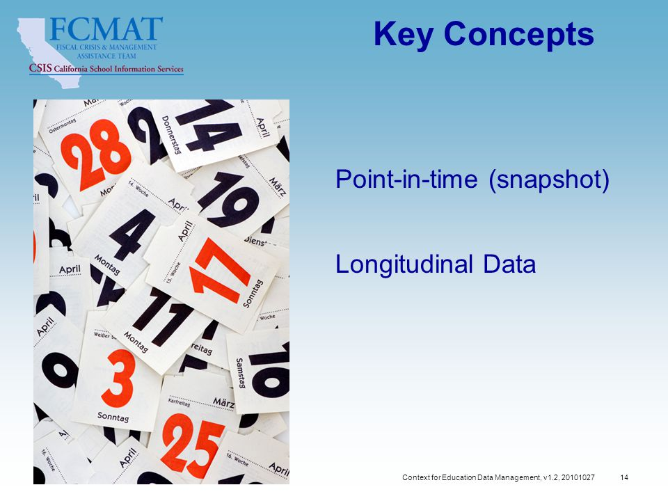 Context for Education Data Management, v1.2, Key Concepts Point-in-time (snapshot) Longitudinal Data