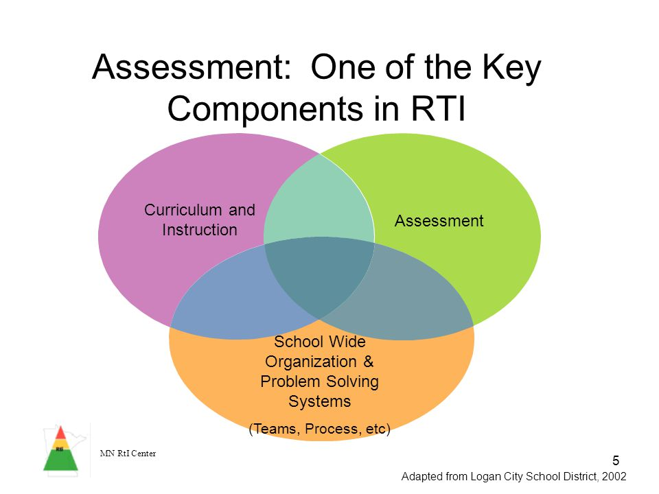 MN RtI Center 6 Assessment and Response to Intervention (RTI)  A core feature of RTI is identifying a measurement system Screen large numbers of students  Identify students in need of additional intervention Monitor students of concern more frequently  1 to 4x per month  Typically weekly Diagnostic testing used for instructional planning to help target interventions as needed
