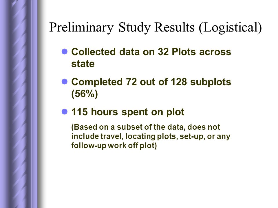 Preliminary Study Results (Logistical) Collected data on 32 Plots across state Completed 72 out of 128 subplots (56%) 115 hours spent on plot (Based on a subset of the data, does not include travel, locating plots, set-up, or any follow-up work off plot)