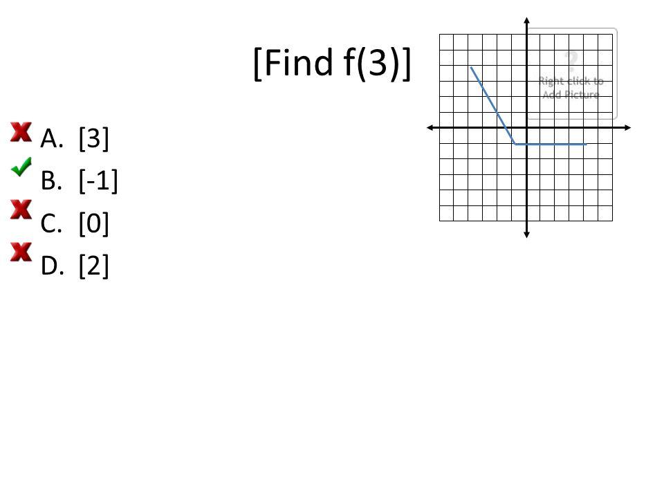 [Find f(3)] A.[3] B.[-1] C.[0] D.[2]