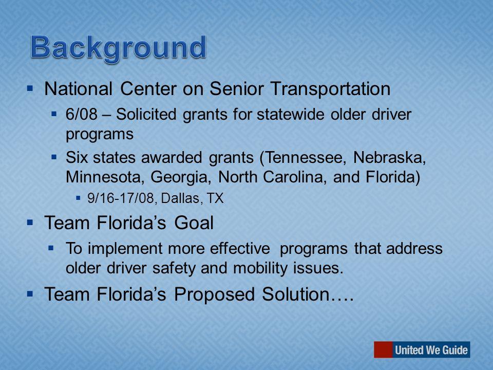  National Center on Senior Transportation  6/08 – Solicited grants for statewide older driver programs  Six states awarded grants (Tennessee, Nebra