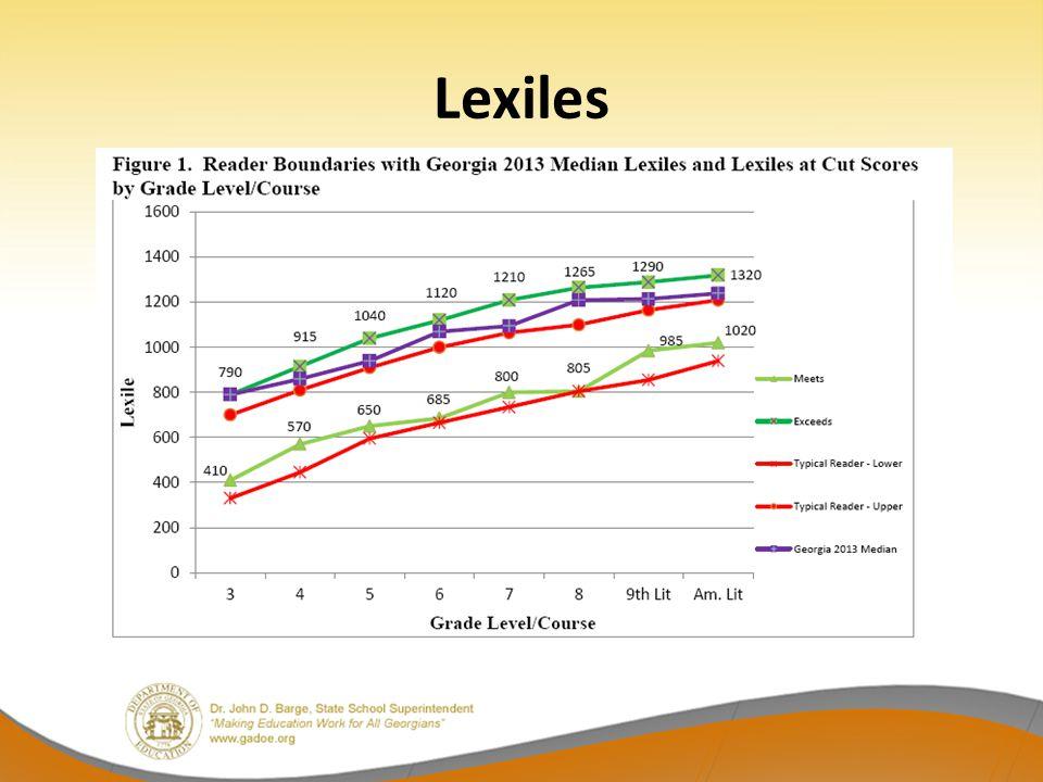 Lexiles
