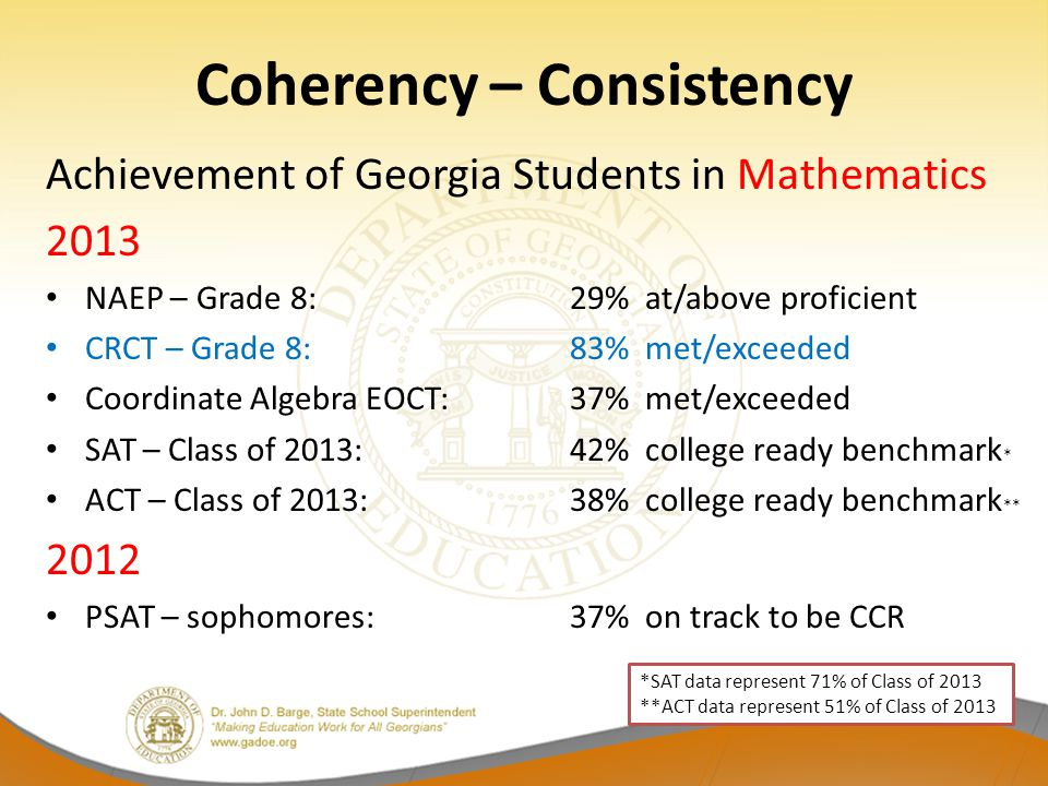 CRCT Readiness Indicators: Reading, ELA, Mathematics For accountability purposes - at the student (promotion/retention), school, district, and state levels (CCRPI) - we will continue to use 800 and 850 for the 2013-2014 school year.