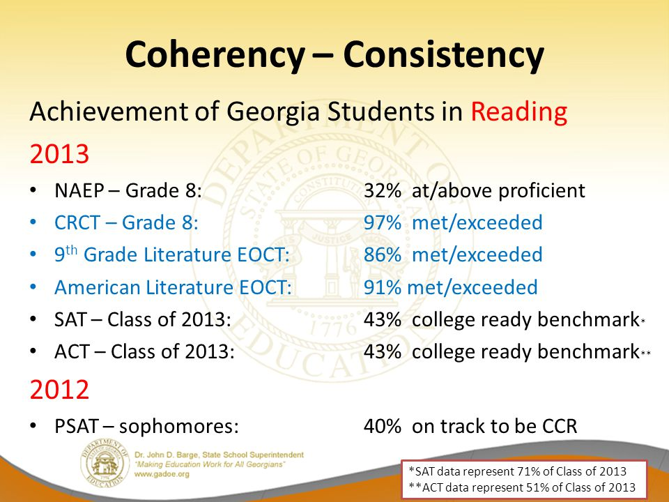 Coherency – Consistency Achievement of Georgia Students in Reading 2013 NAEP – Grade 8: 32% at/above proficient CRCT – Grade 8:97% met/exceeded 9 th Grade Literature EOCT: 86% met/exceeded American Literature EOCT:91% met/exceeded SAT – Class of 2013:43% college ready benchmark * ACT – Class of 2013:43% college ready benchmark ** 2012 PSAT – sophomores:40% on track to be CCR *SAT data represent 71% of Class of 2013 **ACT data represent 51% of Class of 2013