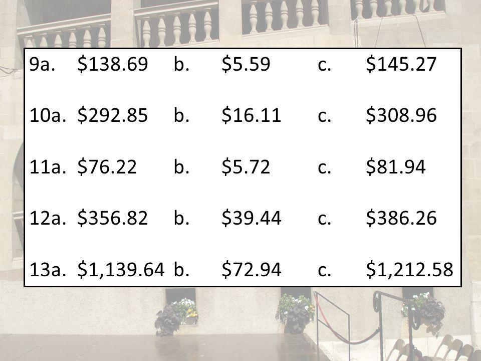 9a.$138.69b.$5.59c.$145.27 10a.$292.85b.$16.11c.$308.96 11a.$76.22b.$5.72c.$81.94 12a.$356.82b.$39.44c.$386.26 13a.$1,139.64b.$72.94c.$1,212.58