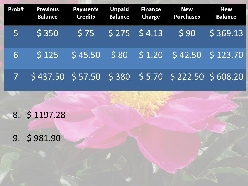 Pro b# Previous Balance Payments Credits Unpaid Balance Finance Charge New Purchases New Balance 10$ 419.29$ 45$ 374.29$ 7.49$ 79.31$ 461.09 11$ 556.71$147.55$ 409.16$ 5.11$ 21.64$ 435.91 12 $ 411.89 13.