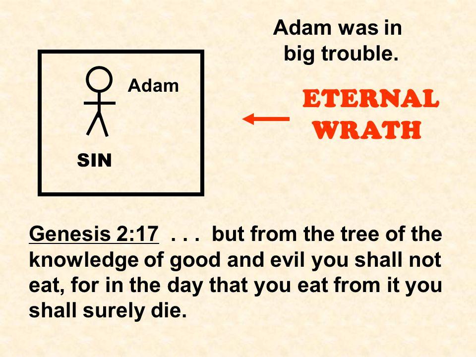 SIN Genesis 2:17...