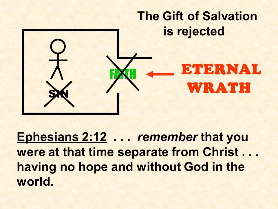 ETERNAL WRATH SIN Ephesians 2:12...remember that you were at that time separate from Christ...
