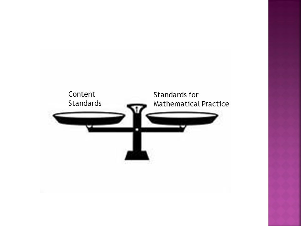 Content Standards Standards for Mathematical Practice