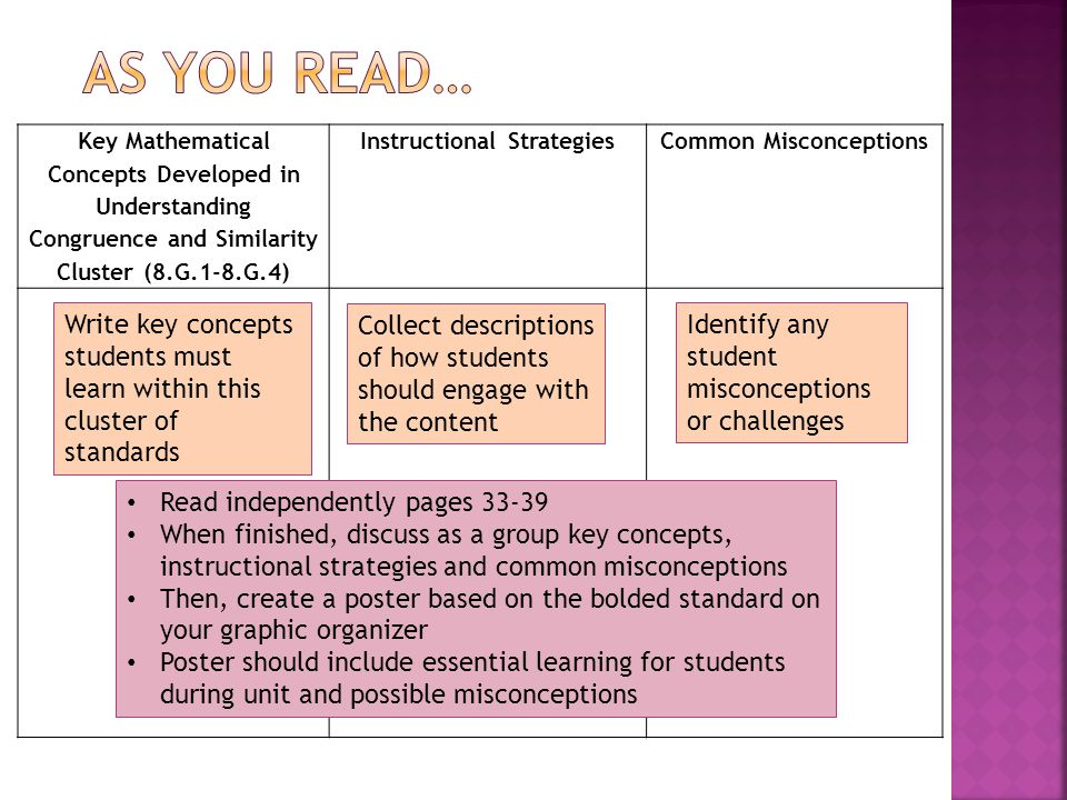 Key Mathematical Concepts Developed in Understanding Congruence and Similarity Cluster (8.G.1-8.G.4) Instructional Strategies Common Misconceptions Write key concepts students must learn within this cluster of standards Collect descriptions of how students should engage with the content Identify any student misconceptions or challenges Read independently pages When finished, discuss as a group key concepts, instructional strategies and common misconceptions Then, create a poster based on the bolded standard on your graphic organizer Poster should include essential learning for students during unit and possible misconceptions