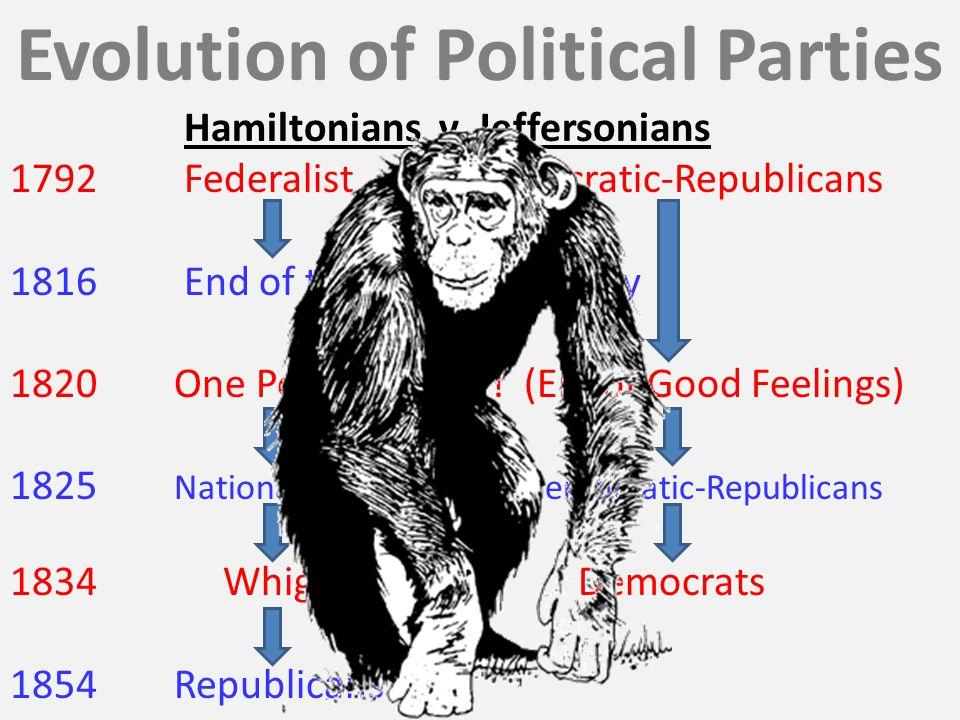 Evolution of Political Parties Hamiltonians v.