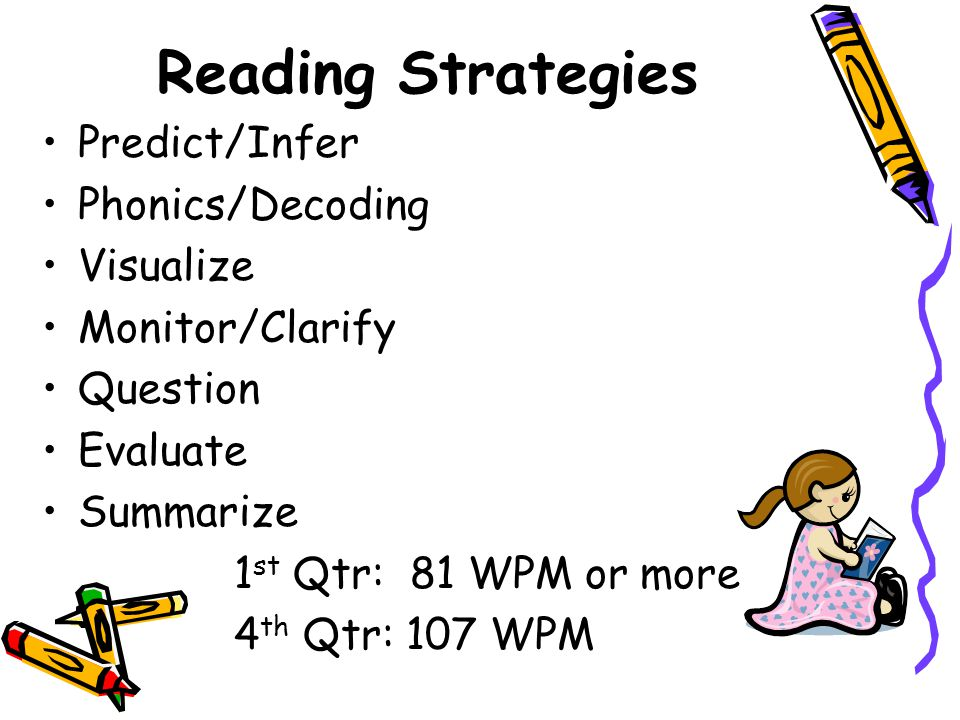 Reading Strategies Predict/Infer Phonics/Decoding Visualize Monitor/Clarify Question Evaluate Summarize 1 st Qtr: 81 WPM or more 4 th Qtr: 107 WPM