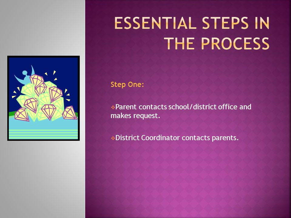 Step One:  Parent contacts school/district office and makes request.