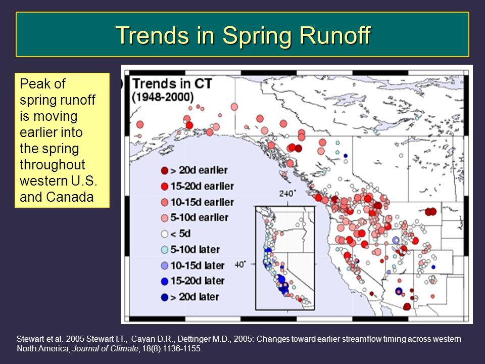 Trends in Spring Runoff Stewart et al.