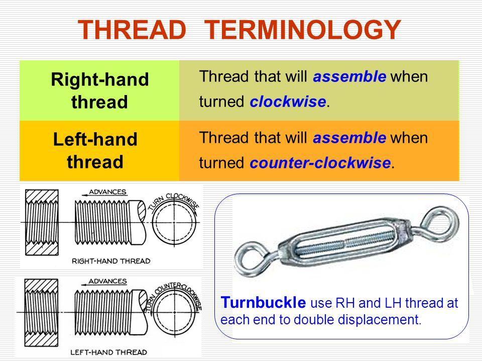 Right-hand thread Thread that will assemble when turned clockwise. Left-hand thread Thread that will assemble when turned counter-clockwise. THREAD TE