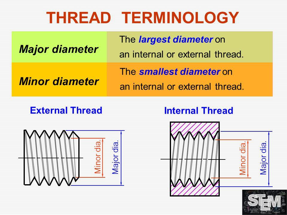 Major diameter The largest diameter on an internal or external thread. Minor diameter The smallest diameter on an internal or external thread. Interna