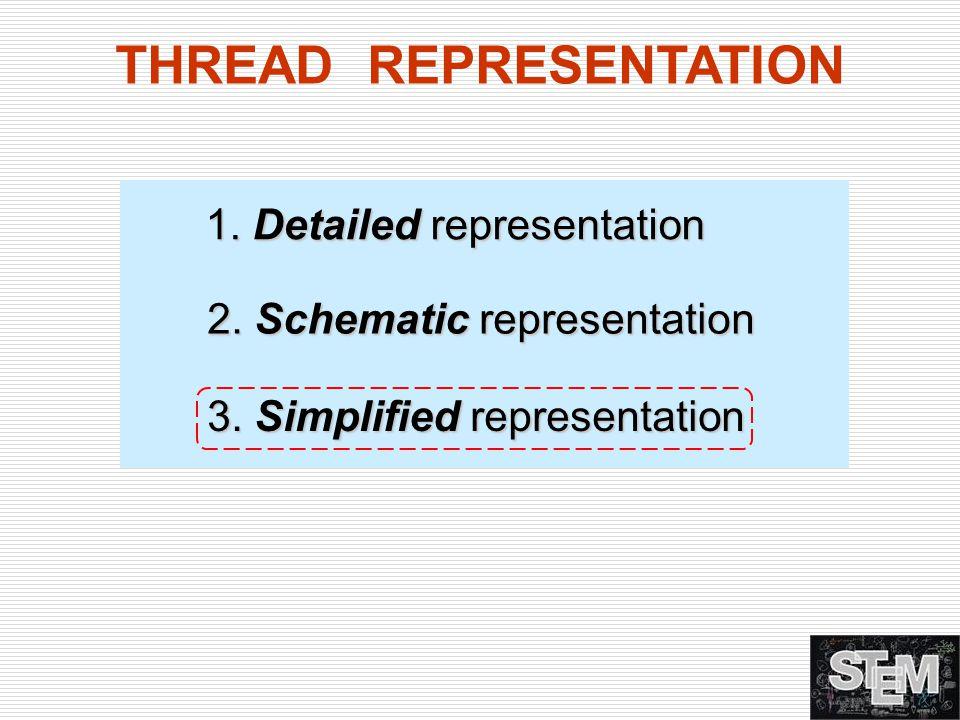 1. Detailed representation 2. Schematic representation 3. Simplified representation THREAD REPRESENTATION