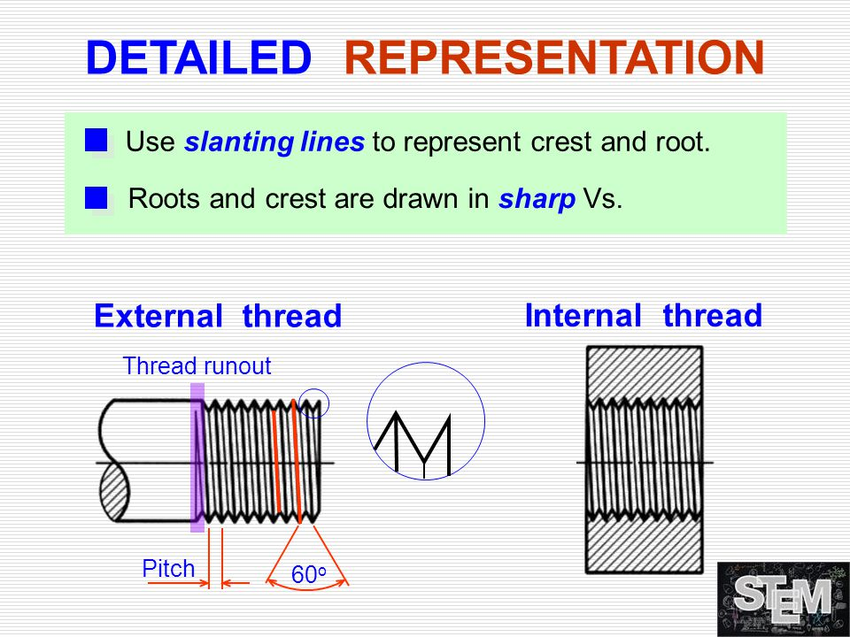 External thread Internal thread DETAILED REPRESENTATION 60 o Pitch Use slanting lines to represent crest and root. Roots and crest are drawn in sharp
