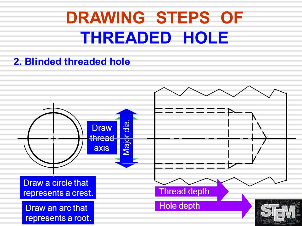 Minor dia. DRAWING STEPS OF THREADED HOLE 2. Blinded threaded hole Draw thread axis Major dia. Hole depth Thread depth Draw a circle that represents a